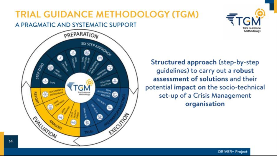 Trial Guidance Methodology (TGM)